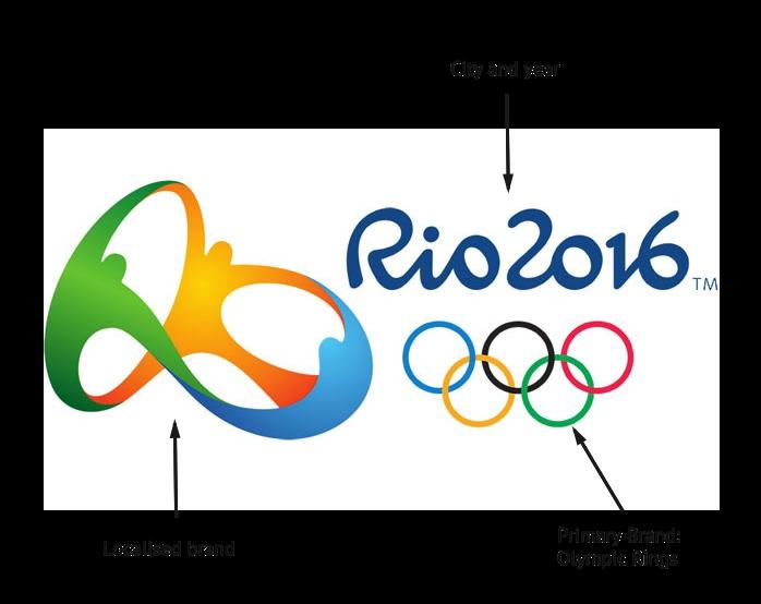 Olympic Brand: Rio olympic logo